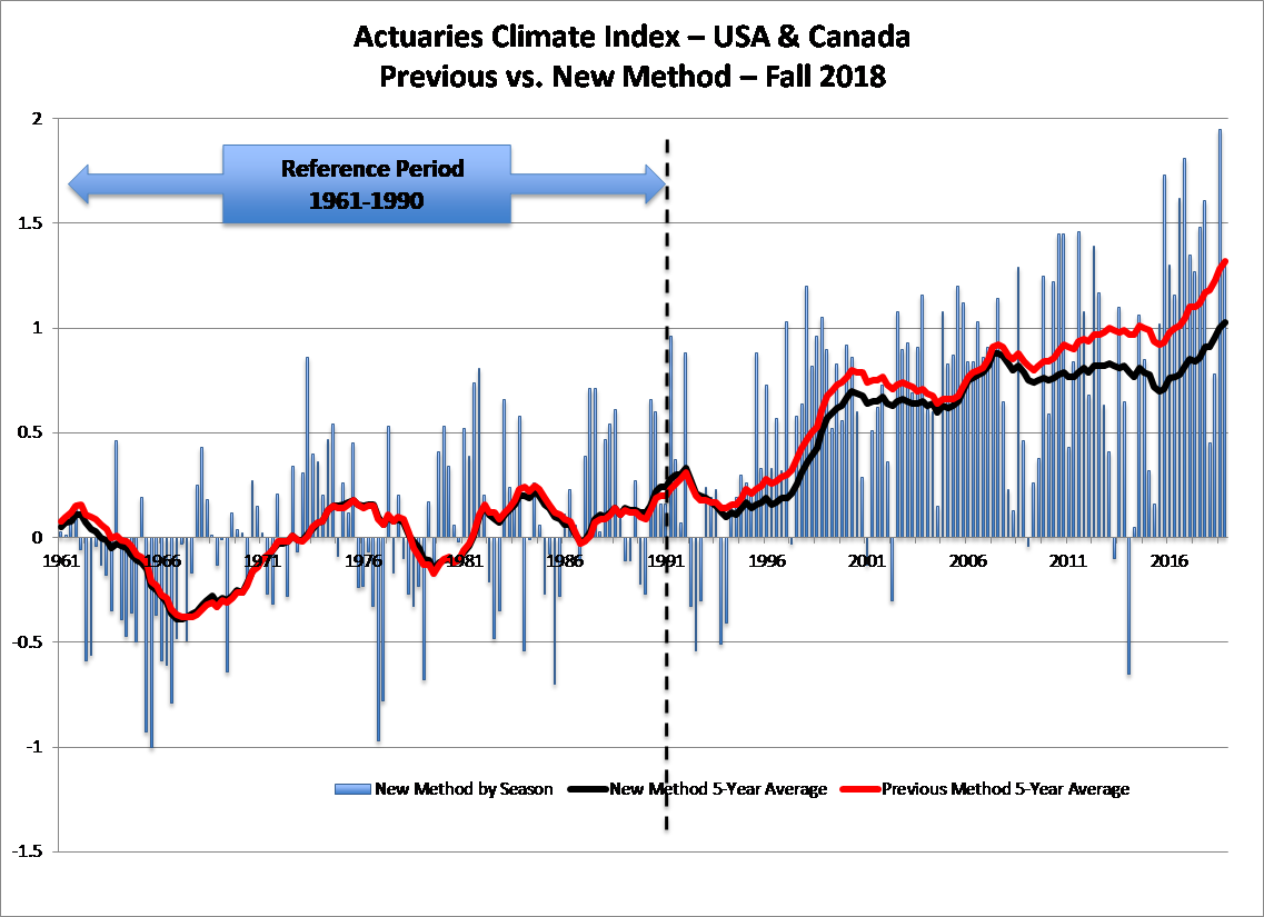 actuaries-climate-index-fall-2019.png