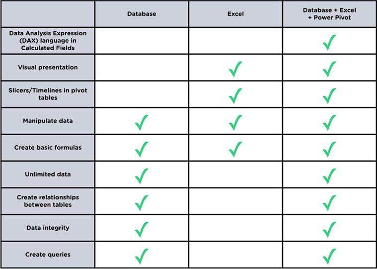 PowerPivot—The Actuary's Answer To Pivot Tables | SOA