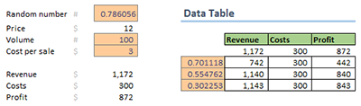 Running simulations using Excel without VBA | SOA