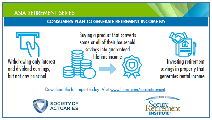 Asia Consumer Retirement Income Planning